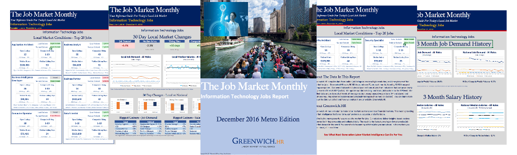 Greenwich.HR Job Market Monthly Report for Salary Benchmarking