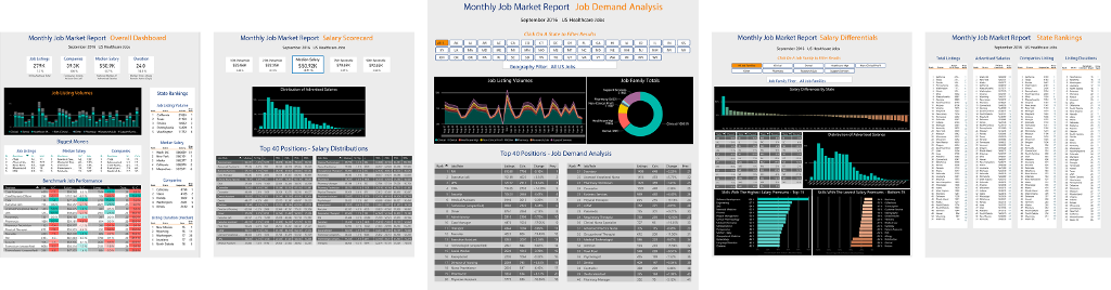 Greenwich.HR dashboard portal for hiring trend data